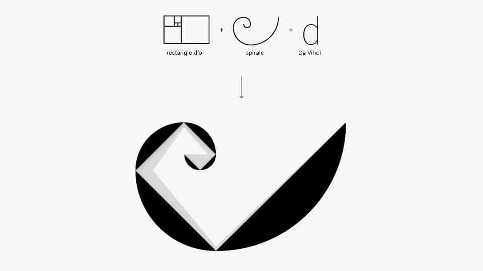 Logo Da Vinci Atelier_construction